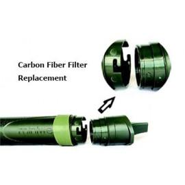 Фильтр для воды портативный  (отдых, туризм, рыбалка) фильтрация воды